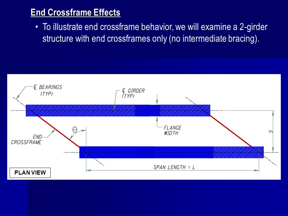 End Crossframe Effects To illustrate end crossframe behavior, we will examine a 2-girder structure with end crossframes only (no intermediate bracing)