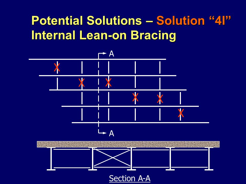 Potential Solutions – Solution 4I Internal Lean-on Bracing X X X X X X A A Section A-A