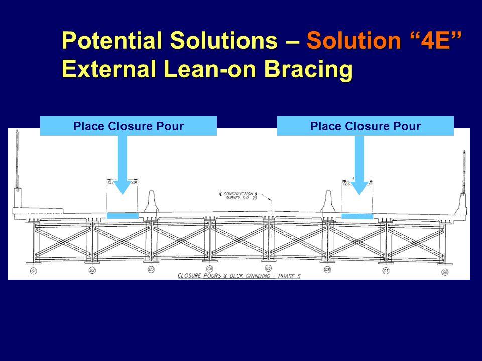 Potential Solutions – Solution 4E External Lean-on Bracing Place Closure Pour