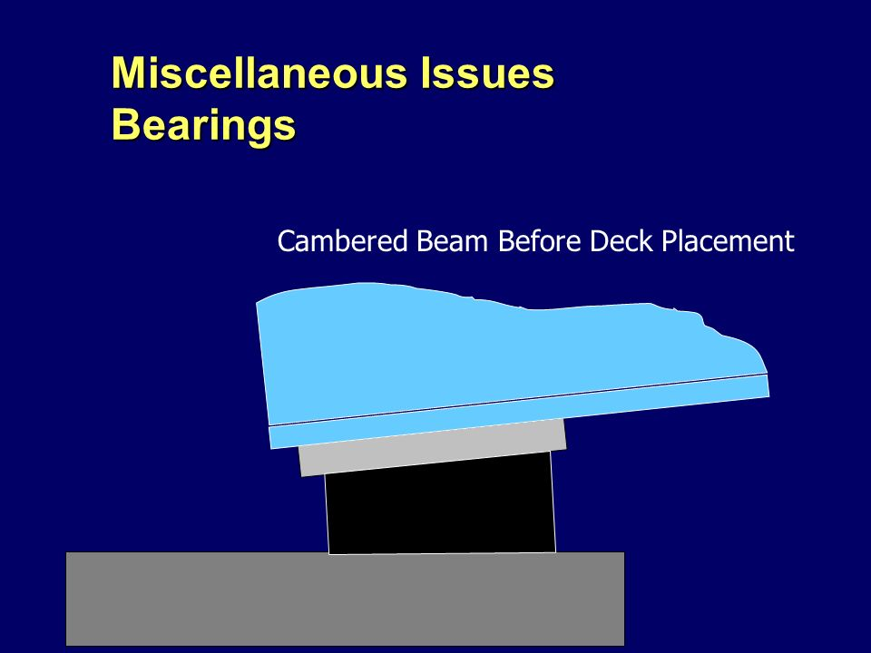Miscellaneous Issues Bearings Cambered Beam Before Deck Placement