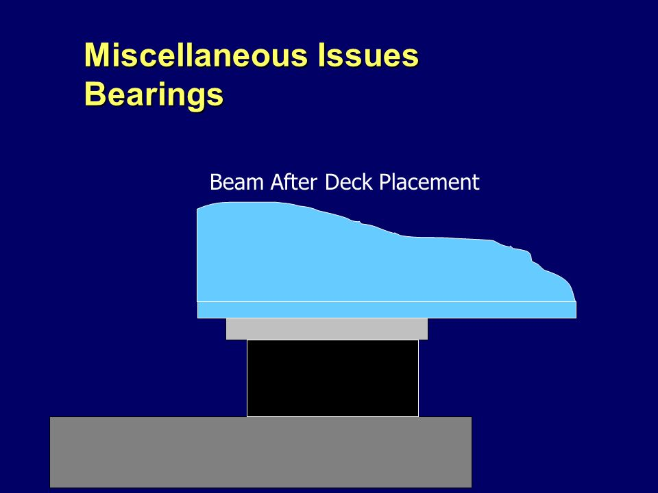 Miscellaneous Issues Bearings Beam After Deck Placement