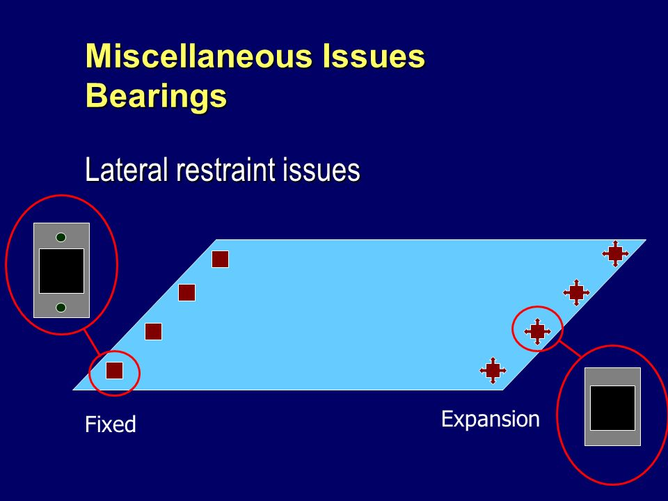 Miscellaneous Issues Bearings Lateral restraint issues Fixed Expansion