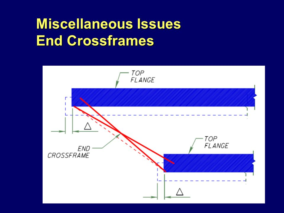 Miscellaneous Issues End Crossframes