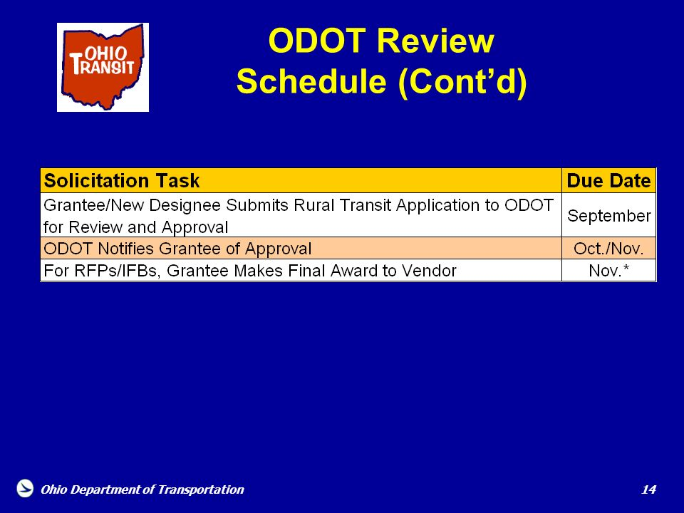 Ohio Department of Transportation 14 ODOT Review Schedule (Contd)