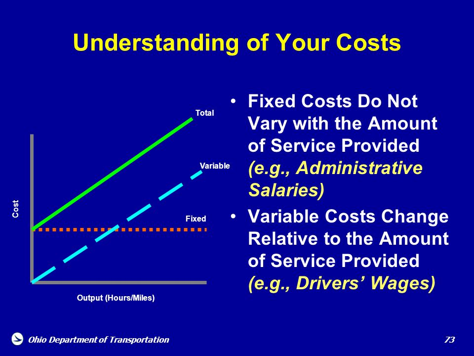 Ohio Department of Transportation 73 Understanding of Your Costs Fixed Costs Do Not Vary with the Amount of Service Provided (e.g., Administrative Sal