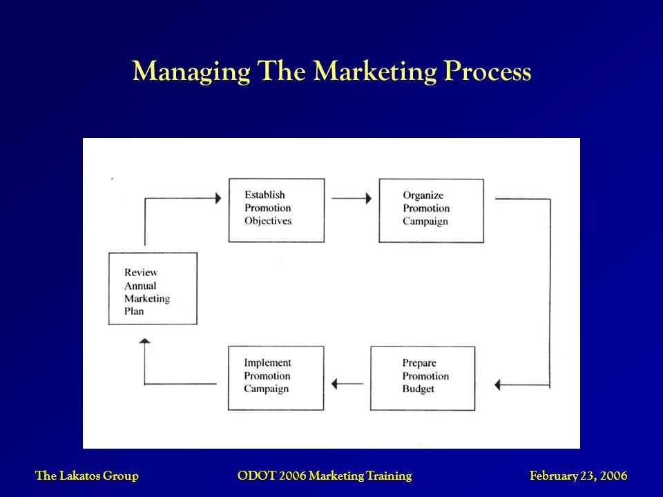 The Lakatos Group ODOT 2006 Marketing Training February 23, 2006 Managing The Marketing Process