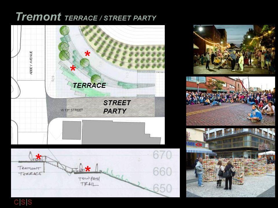 C S S Tremont TERRACE / STREET PARTYTerrace STREET PARTY PLANTED BUFFER MOUNDS * * * * TERRACE W 13 th STREET STREET PARTY ABBEY AVENUE