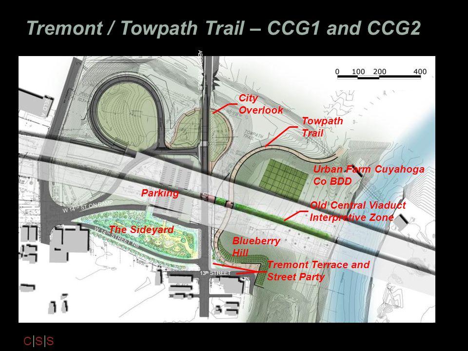 Tremont / Towpath Trail – CCG1 and CCG2 The Sideyard Towpath Trail 13 th STREET ABBEY AVENUE W 14 TH STREET NB Urban Farm Cuyahoga Co BDD Blueberry Hi