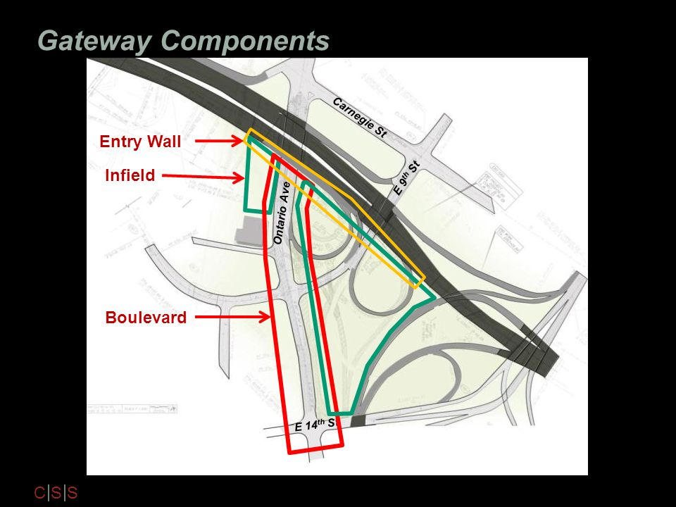 C S S Gateway Components Ontario Ave Carnegie St E 14 th St E 9 th St Entry Wall Infield Boulevard