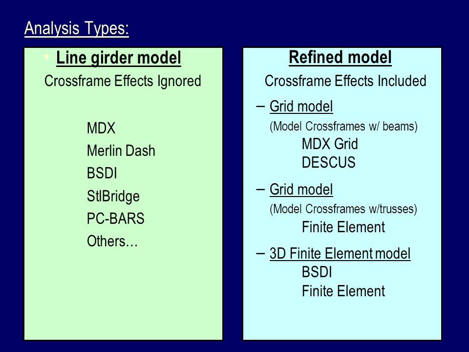 Analysis Types: Line girder model Grid model (Model Crossframes w/ beams) MDX Grid DESCUS Grid model (Model Crossframes w/trusses) Finite Element 3D F