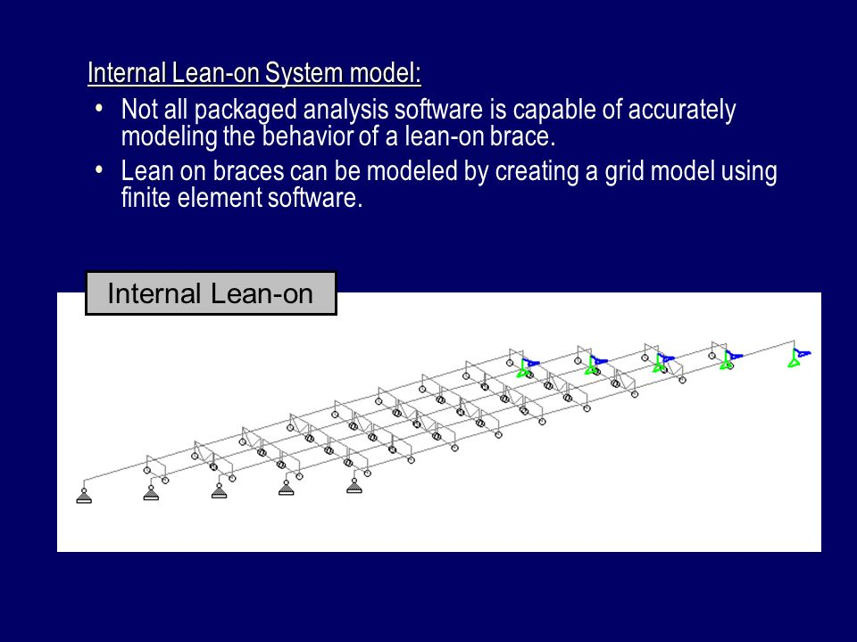 Internal Lean-on System model: Not all packaged analysis software is capable of accurately modeling the behavior of a lean-on brace. Lean on braces ca