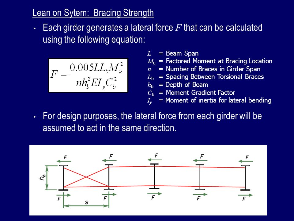 Each girder generates a lateral force F that can be calculated using the following equation: Lean on Sytem: Bracing Strength For design purposes, the