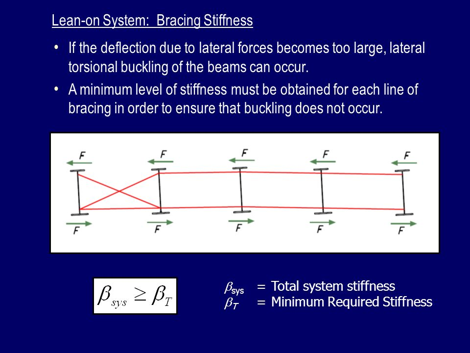 If the deflection due to lateral forces becomes too large, lateral torsional buckling of the beams can occur. A minimum level of stiffness must be obt