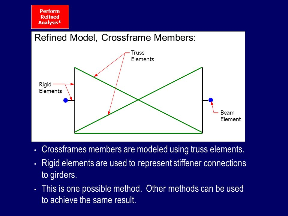 Refined Model, Crossframe Members: Crossframes members are modeled using truss elements. Rigid elements are used to represent stiffener connections to
