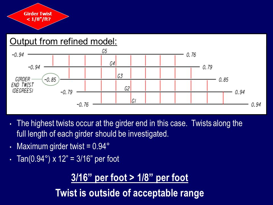 The highest twists occur at the girder end in this case. Twists along the full length of each girder should be investigated. Maximum girder twist = 0.
