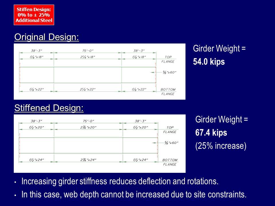 Original Design: Stiffened Design: Girder Weight = 54.0 kips Girder Weight = 67.4 kips (25% increase) Increasing girder stiffness reduces deflection a