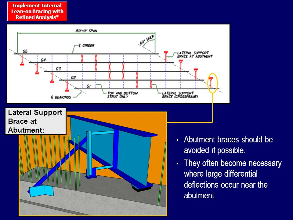 Lateral Support Brace at Abutment: Abutment braces should be avoided if possible. They often become necessary where large differential deflections occ