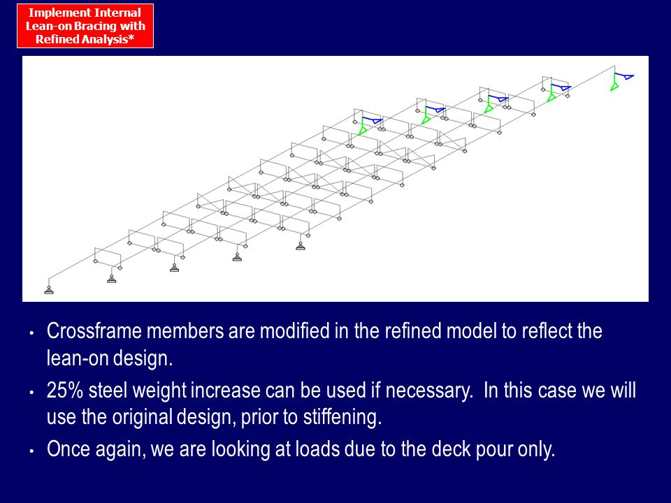 Crossframe members are modified in the refined model to reflect the lean-on design. 25% steel weight increase can be used if necessary. In this case w