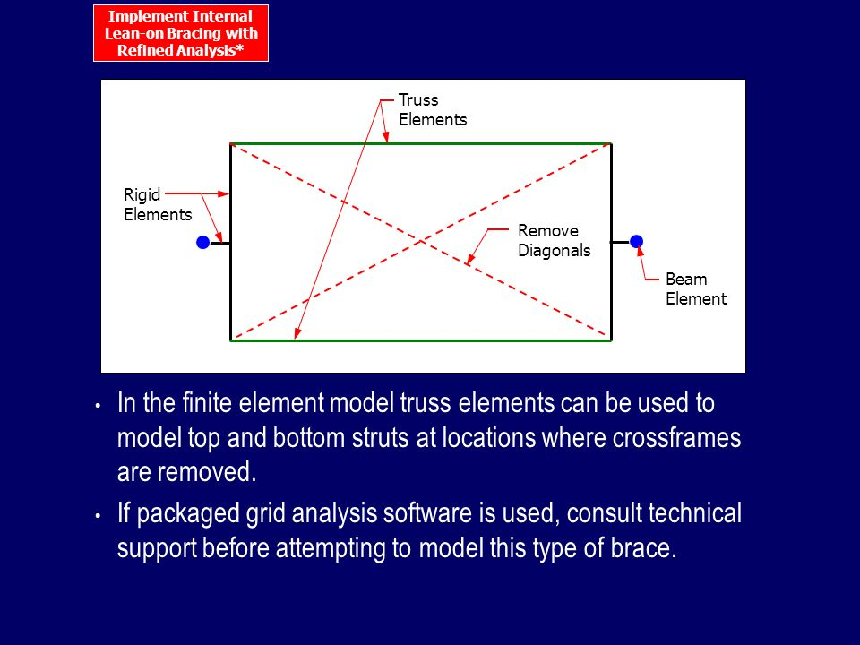 In the finite element model truss elements can be used to model top and bottom struts at locations where crossframes are removed. If packaged grid ana
