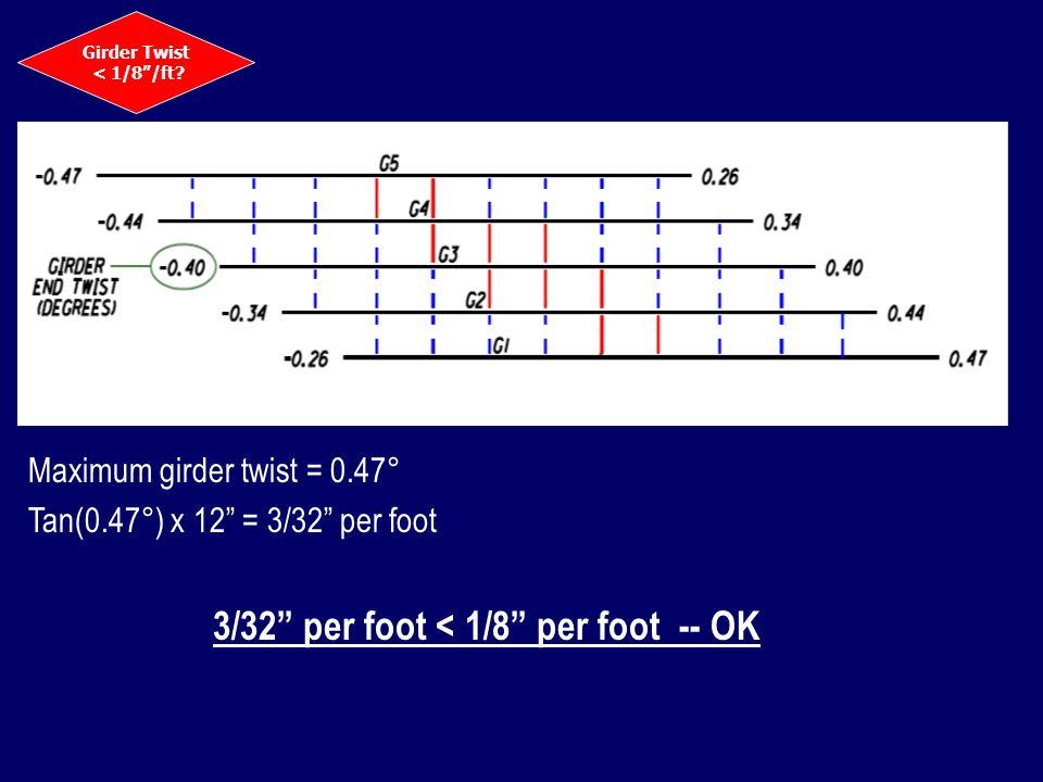 Girder twist from stiffened model: Maximum girder twist = 0.47° Tan(0.47°) x 12 = 3/32 per foot 3/32 per foot < 1/8 per foot -- OK Girder Twist < 1/8/