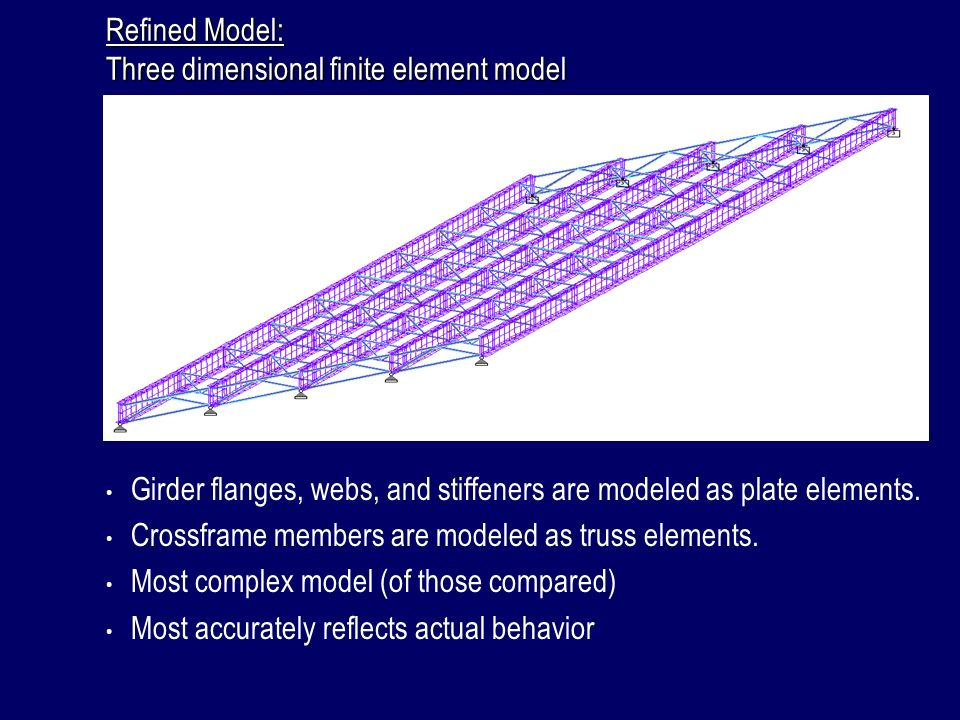 Girder flanges, webs, and stiffeners are modeled as plate elements. Crossframe members are modeled as truss elements. Most complex model (of those com