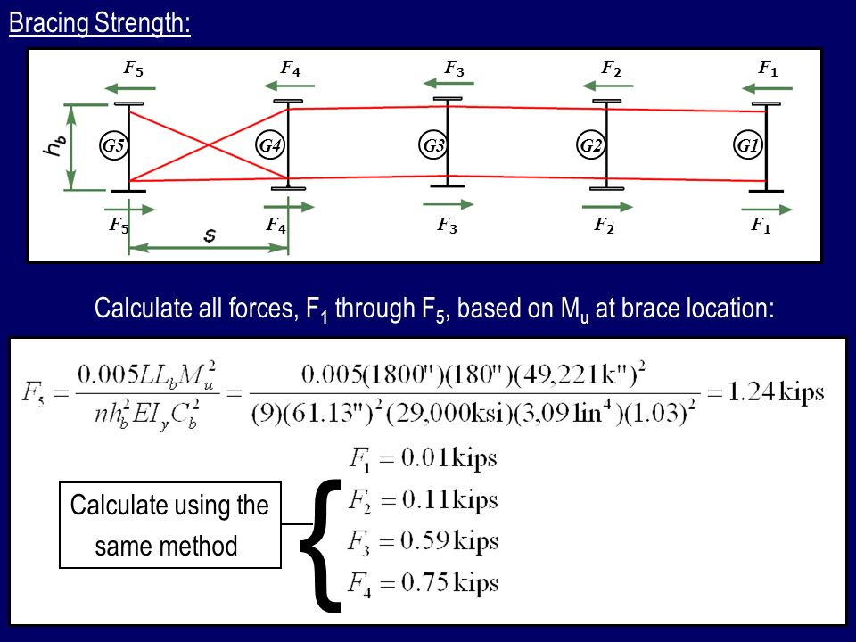 Bracing Strength: Calculate all forces, F 1 through F 5, based on M u at brace location: { Calculate using the same method: F5F5 F3F3 F2F2 F1F1 F4F4 F