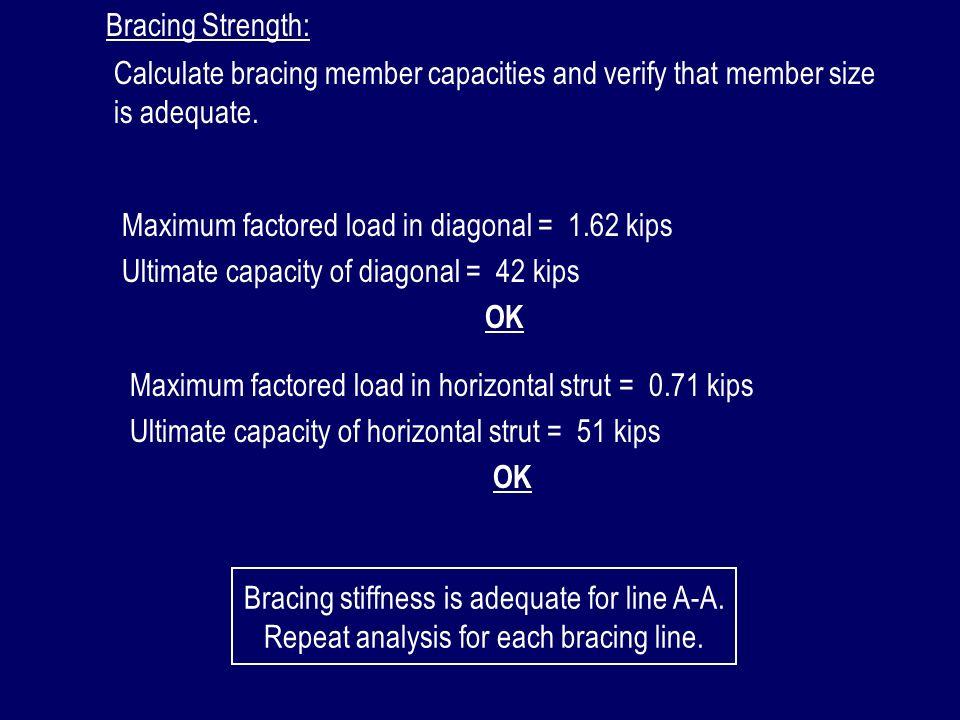 Bracing Strength: Calculate bracing member capacities and verify that member size is adequate. Maximum factored load in diagonal = 1.62 kips Ultimate