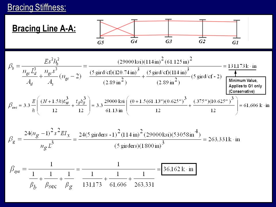 Bracing Stiffness: Minimum Value, Applies to G1 only (Conservative) Bracing Line A-A: G5 G3G2 G1 G4