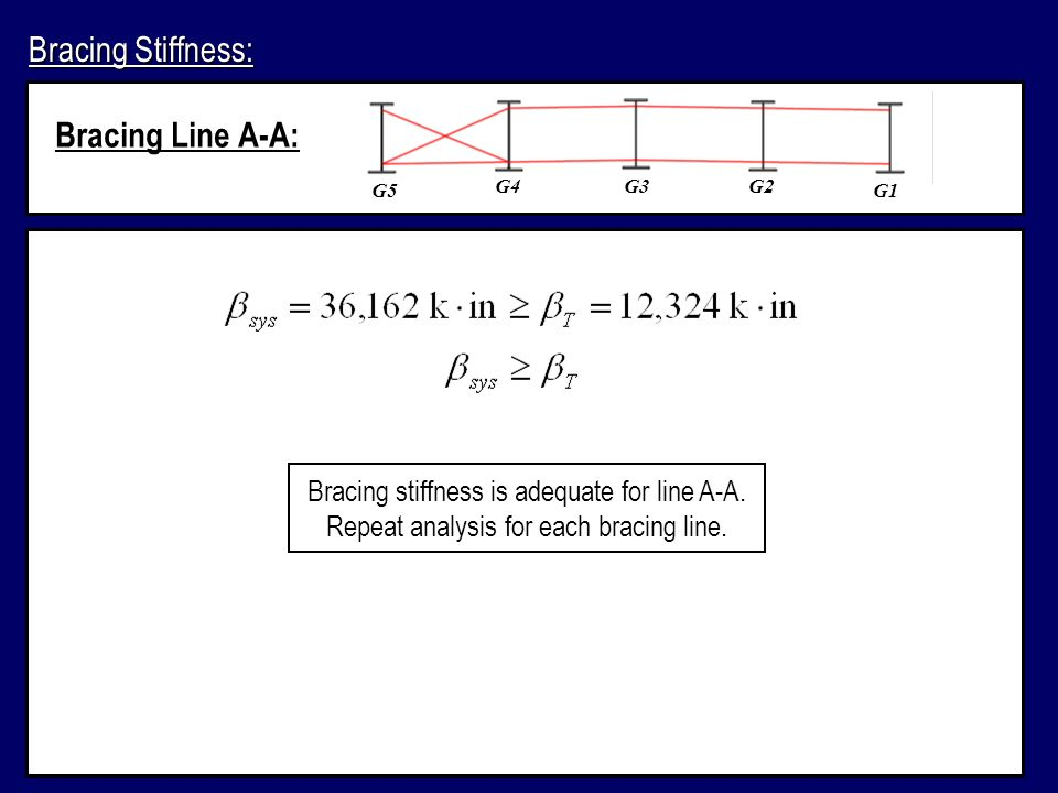 Bracing Stiffness: Bracing stiffness is adequate for line A-A. Repeat analysis for each bracing line. Bracing Line A-A: G5 G3G2 G1 G4