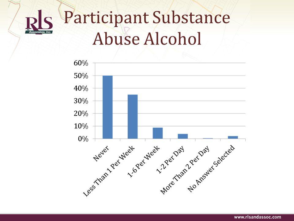Participant Substance Abuse Alcohol