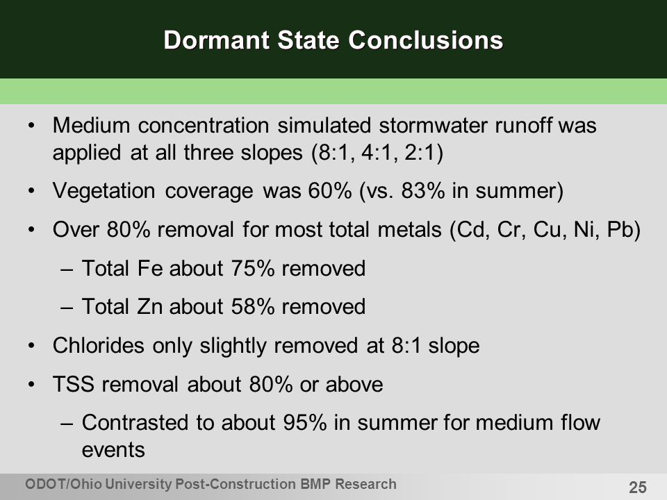 25 Dormant State Conclusions Medium concentration simulated stormwater runoff was applied at all three slopes (8:1, 4:1, 2:1) Vegetation coverage was 60% (vs.