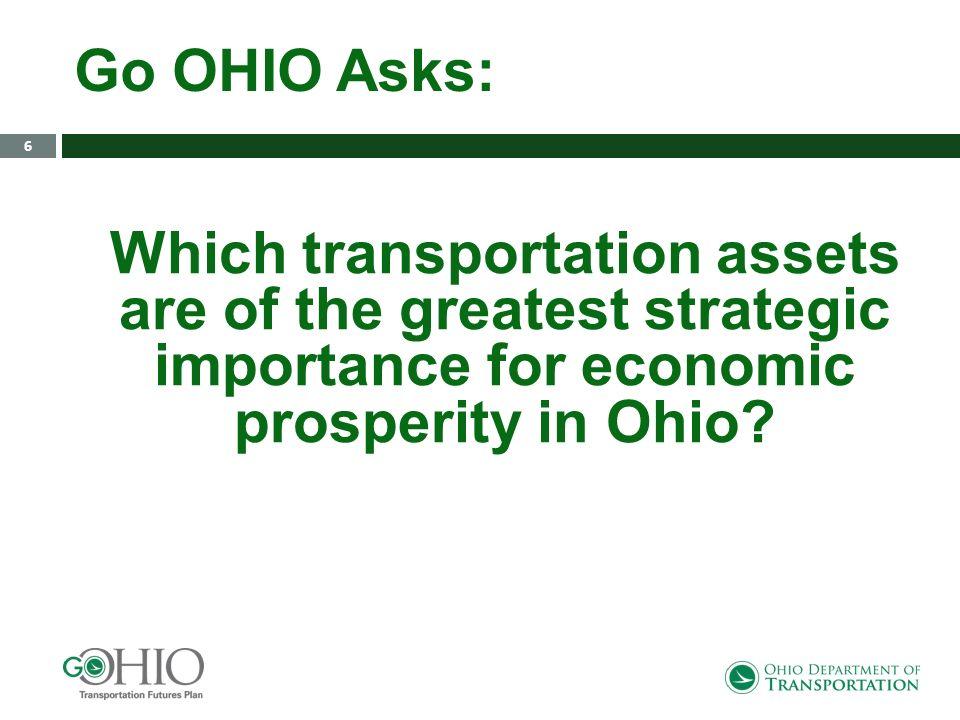 Ohio Transportation System