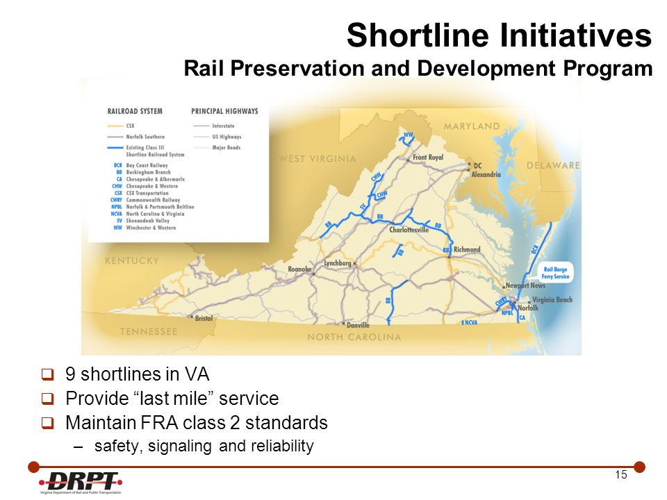15 Shortline Initiatives Rail Preservation and Development Program 9 shortlines in VA Provide last mile service Maintain FRA class 2 standards –safety