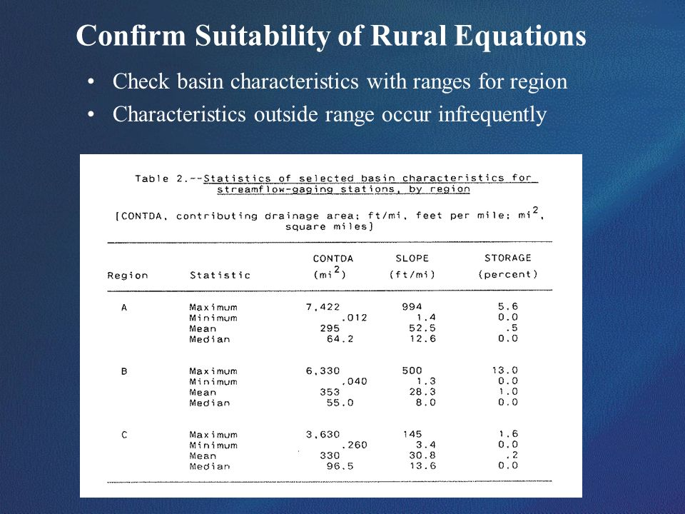 Confirm Suitability of Rural Equations Check basin characteristics with ranges for region Characteristics outside range occur infrequently
