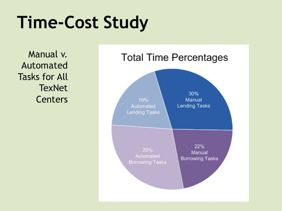 Time-Cost Study Manual v. Automated Tasks for All TexNet Centers
