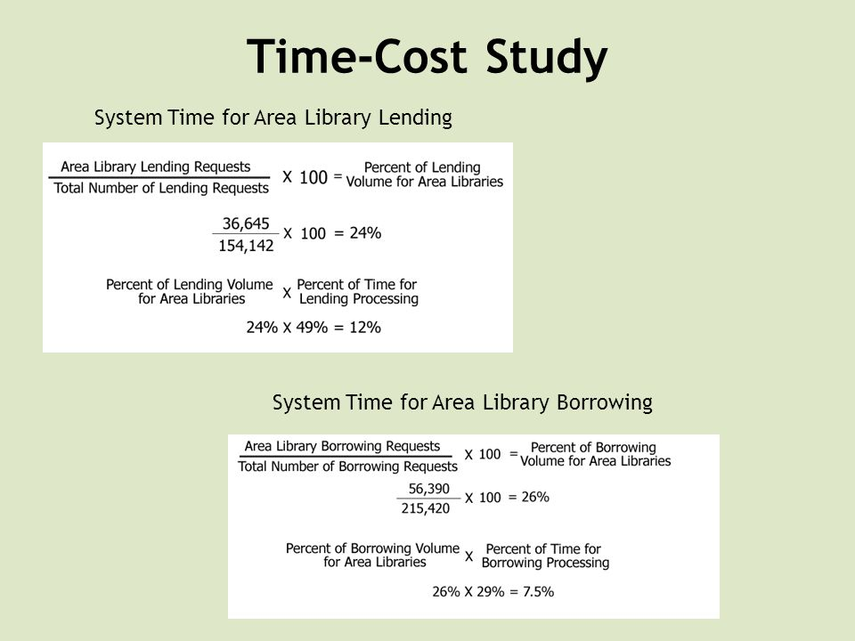 System Time for Area Library Lending System Time for Area Library Borrowing