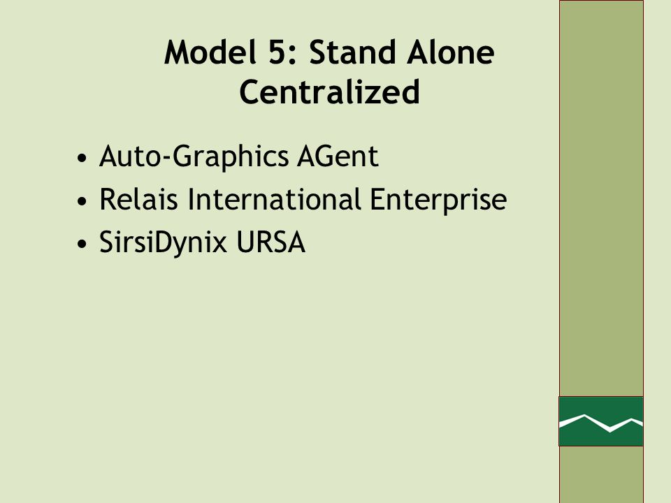 Model 5: Stand Alone Centralized Auto-Graphics AGent Relais International Enterprise SirsiDynix URSA