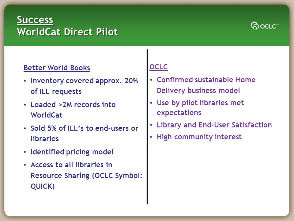 Success WorldCat Direct Pilot Better World Books Inventory covered approx.