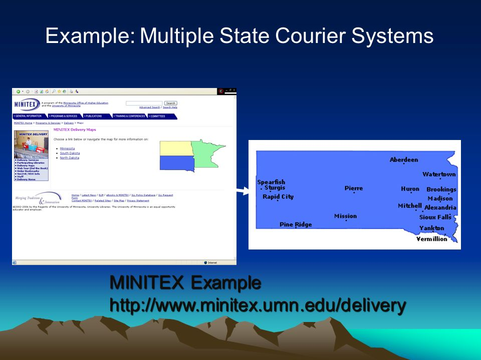 MINITEX Example http://www.minitex.umn.edu/delivery MINITEX Example http://www.minitex.umn.edu/delivery Example: Multiple State Courier Systems