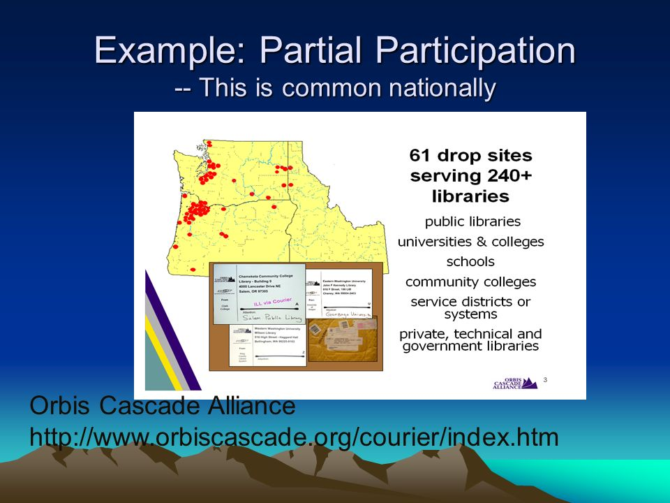 Example: Partial Participation -- This is common nationally Orbis Cascade Alliance http://www.orbiscascade.org/courier/index.htm