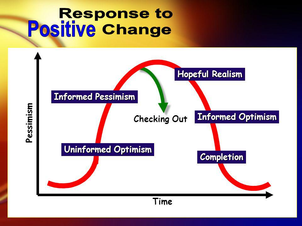 Pessimism Checking Out Time Informed Pessimism Hopeful Realism Informed Optimism Uninformed Optimism Completion