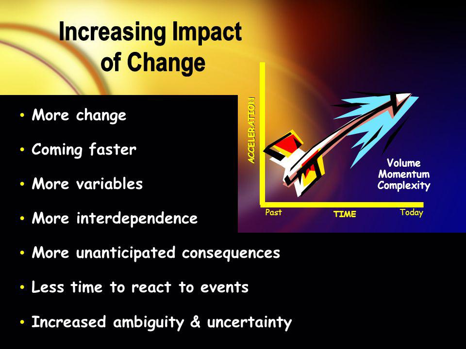 More change Coming faster More variables More interdependence More unanticipated consequences Less time to react to events Increased ambiguity & uncer