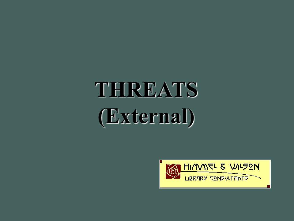 THREATS(External)