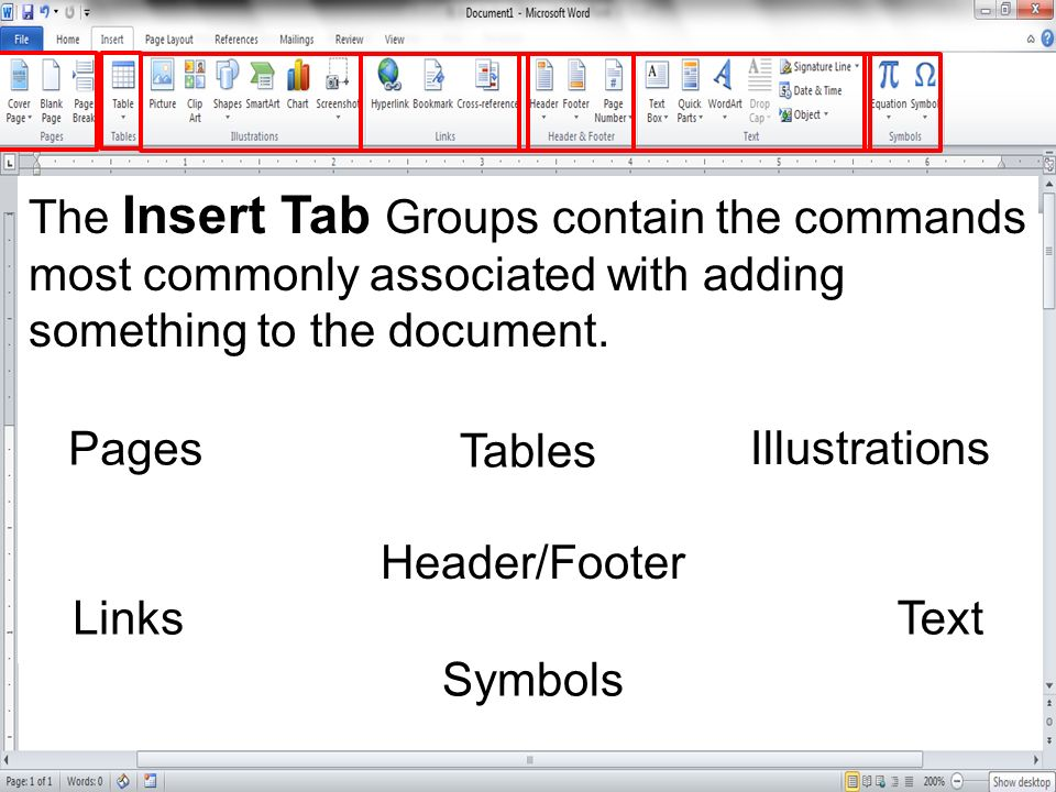 The Insert Tab Groups contain the commands most commonly associated with adding something to the document. Pages Tables Illustrations Links Header/Foo