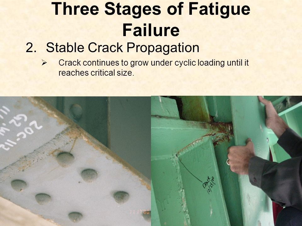Three Stages of Fatigue Failure 2.Stable Crack Propagation Crack continues to grow under cyclic loading until it reaches critical size.