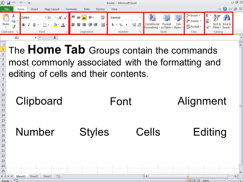 The Home Tab Groups contain the commands most commonly associated with the formatting and editing of cells and their contents. Clipboard Font Alignmen