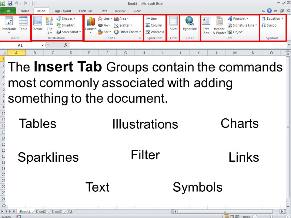 The Insert Tab Groups contain the commands most commonly associated with adding something to the document. Tables Illustrations Charts Sparklines Filt