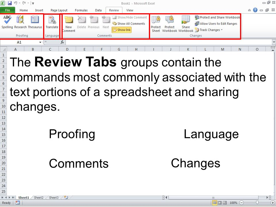 The Review Tabs groups contain the commands most commonly associated with the text portions of a spreadsheet and sharing changes. ProofingLanguage Com