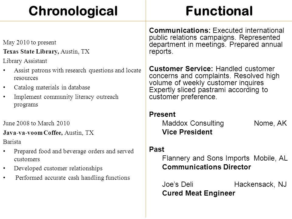 Chronological May 2010 to present Texas State Library, Austin, TX Library Assistant Assist patrons with research questions and locate resources Catalog materials in database Implement community literacy outreach programs June 2008 to March 2010 Java-va-voom Coffee, Austin, TX Barista Prepared food and beverage orders and served customers Developed customer relationships Performed accurate cash handling functions Functional Communications: Executed international public relations campaigns.