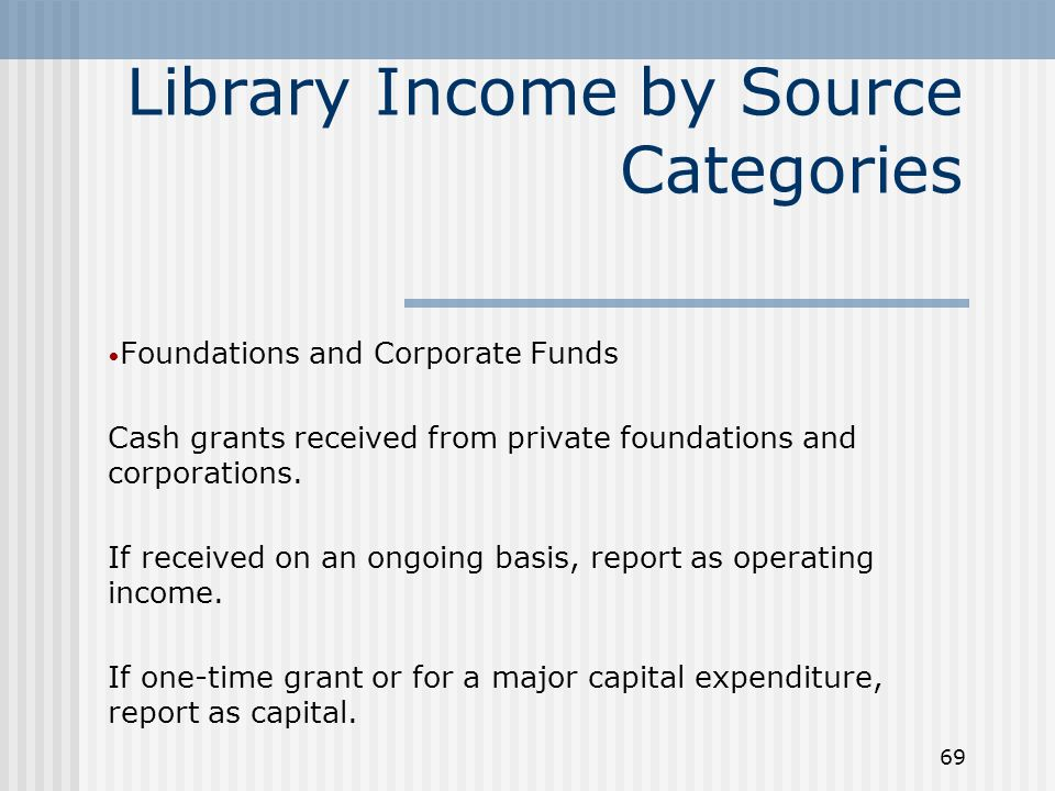69 Library Income by Source Categories Foundations and Corporate Funds Cash grants received from private foundations and corporations.